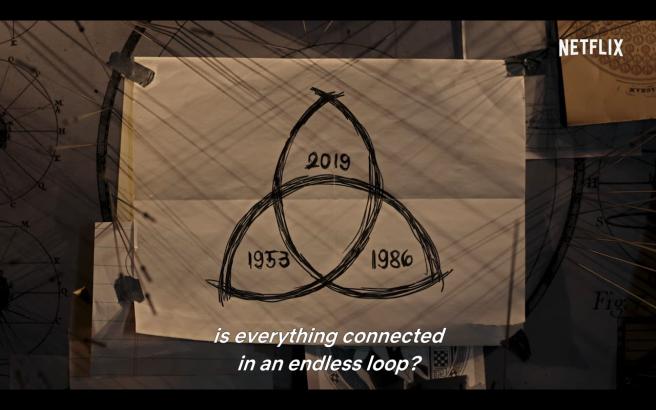 Dark S2 Trailer Venn Diagram