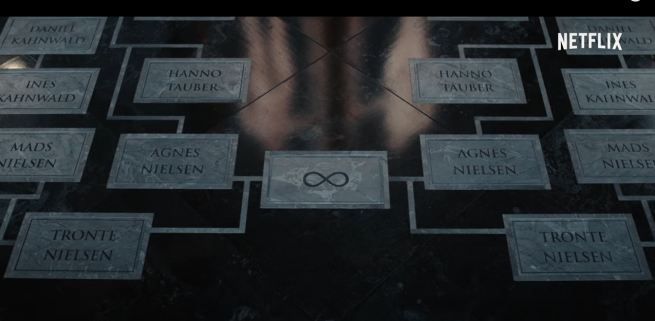 Dark S3 Trailer Mirrored Family Tree