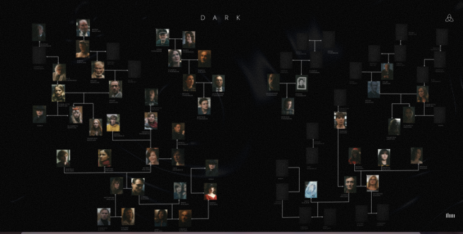 Dark S3Ep2 Family Tree